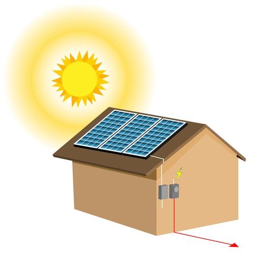 Sams Solar Residential Solar Power Penrith